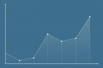 ביצועי משכנתאות לפי נתוני בנק ישראל